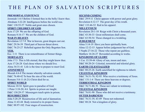 Galerry plan of salvation printable pictures