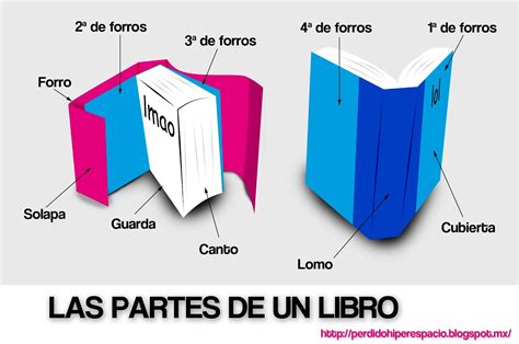 libro la parte escondida del partes del libro car interior design
