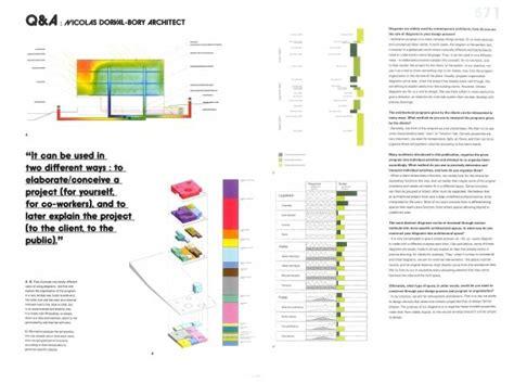 Design A Garage Online architectural and program diagrams 1 planum the