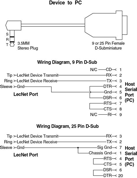 rs232 pinout diagram rs232 free engine image for user