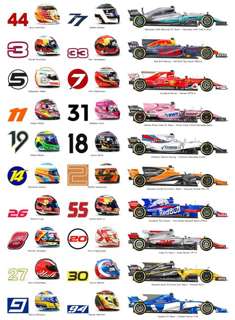 one guide spotter guide the f1 news
