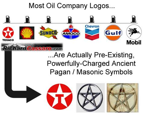 illuminati corporate symbols occult symbols in corporate logos pt 1 rediscovering