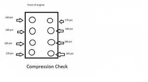 302 ford cylinder numbering and firing order v8 ford truck