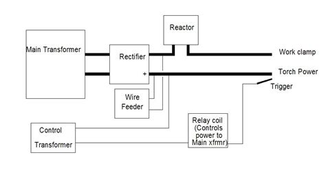 wiring diagram for lincoln sa 200 welder wiring free