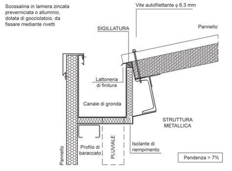 sistemi di coibentazione interna le costruzioni a secco isolamento termico in copertura
