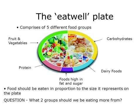 5 different carbohydrates the eatwell plate comprises of 5 different food groups