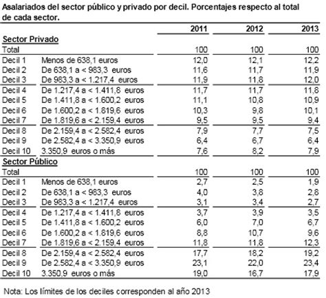 cuanto cobra una empleda domestica ahora en mayo del 2016 cuanto cobra una portera en argentina 191 cu 225 nto cobra