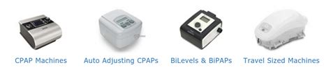 Types Of Cpap Machines by What Is A Sleep Apnea Machine Fix Your Sleep Today