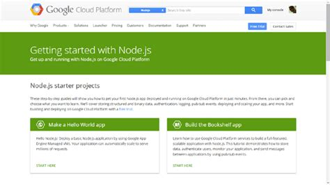 best node js tutorial 10 best node js tutorials and resourcesyour digital