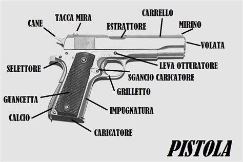 libretto personale per licenza di porto di fucile costo licenza porto d armi archivi sopravvivere