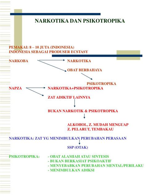 Lemari Narkotika Dan Psikotropika ppt narkotika dan psikotropika powerpoint presentation