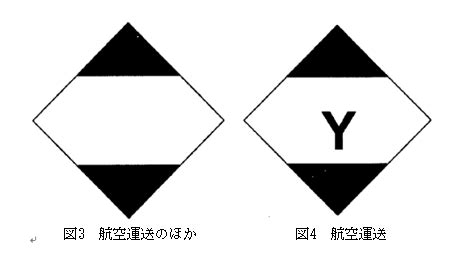 printable excepted quantity label 危険化学品輸送についての専門家解読 ニュースリリース 瑞旭技術
