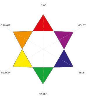 Collor Syari the colour lessons tes teach