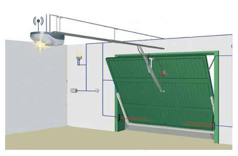 Automatisation Porte Garage by Automatisation Porte Garage Moteur Solaire Pour Portail