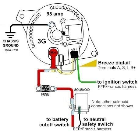 one wire alternator wiring diagram chevy one wire alternator wiring diagram chevy inside ford