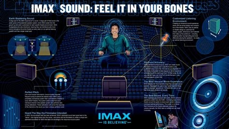 imax home theaters to come to china the luxury post