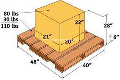 pallet size dimensions pallet wood projects