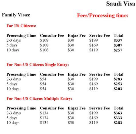 Mofa Qatar Visa Status by Itsmyideas Great Minds Discuss Ideas 187 Saudi Arabia New