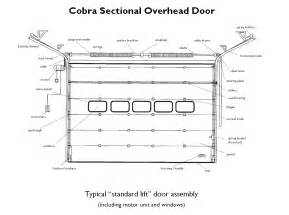 Overhead Doors Parts Cobra 610 Insulated Sectional Overhead Door