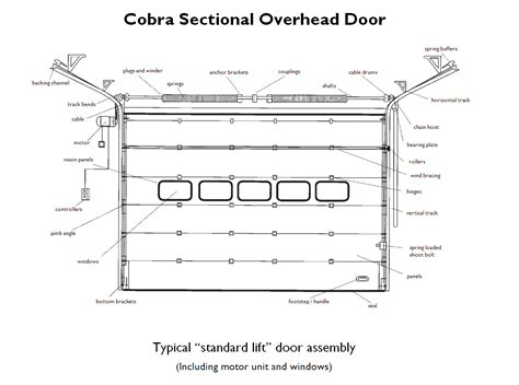 Overhead Door Parts Garage Door Parts Dallas Fort Overhead Door Manual
