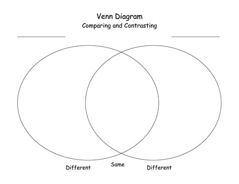 printable free venn diagrams template template of venn diagram diagram site
