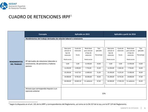 tablas de retencions de irpf 2016 de gipuzkoa tabla irpf 2016 hacienda gipuzkoa