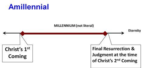 millennial views a conservative millennial s look in the age of books millennial views krausekorner