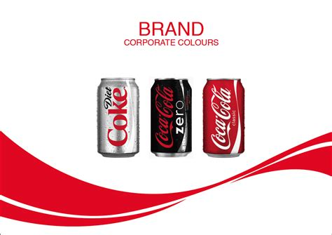 Coca Cola Presentation Thomasdarren Coca Cola Ppt