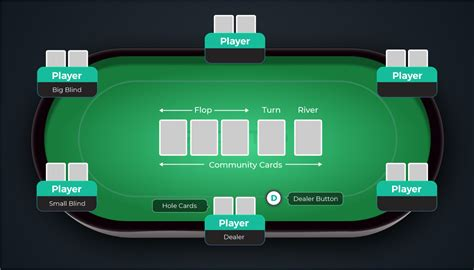 pengertian poker   sebenarnya