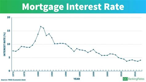 what is the interest rate for house loan what is the interest rate for house loan 28 images the prime minister doesn t