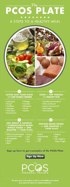 healthy fats pcos best ideas about foods to boost fertility fertility foods