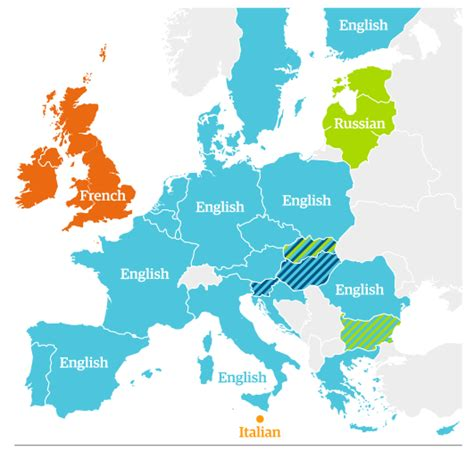 countries that speak in europe automated compilation up to 30 november 2014