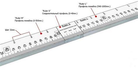 ruler template jpg ruler www system32mm com