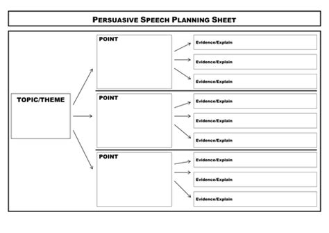 Planning Frame For Report Writing by Persuasive Speech Writing By Cate H Teaching Resources Tes