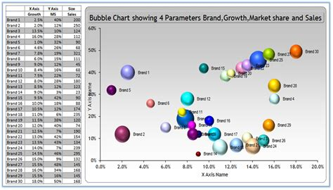 bubble chart market share slide design for powerpoint learning contributing and developing make business