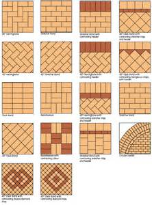 mortar base brick driveway laying tips how to build a
