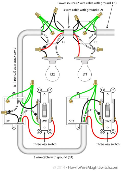 power feed  light   wire  light switch