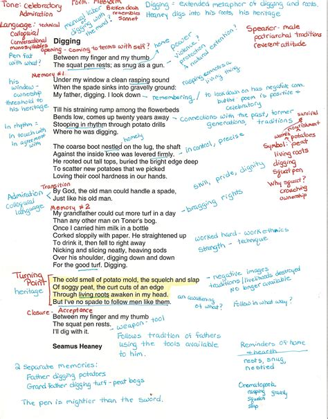 annotated essay exle biddaplit 1 unit 1