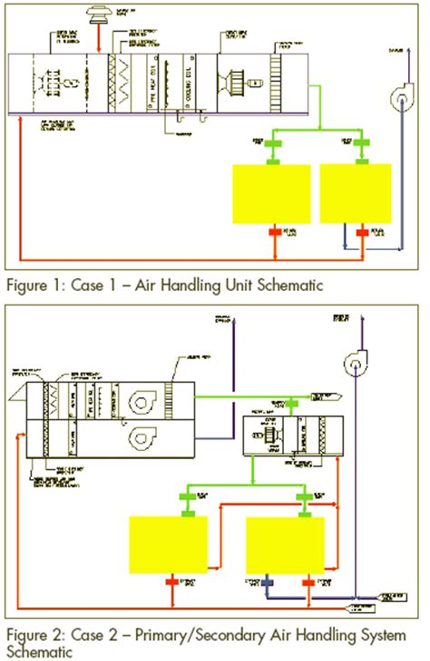 secondary unit design concepts in air management systems