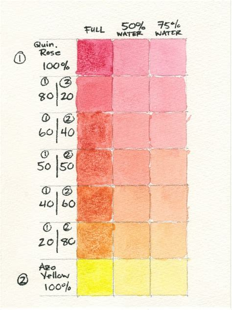 watercolor mixing tutorial 40 best watercolour mixing charts images on pinterest