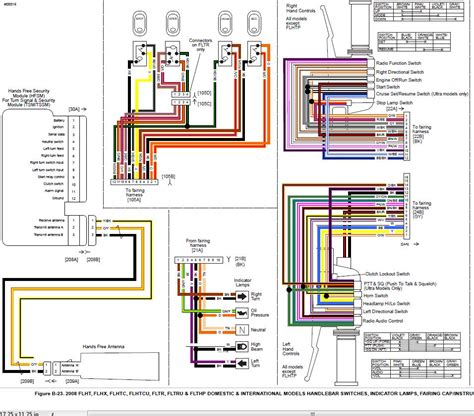 harley davidson basic wiring diagram review ebooks