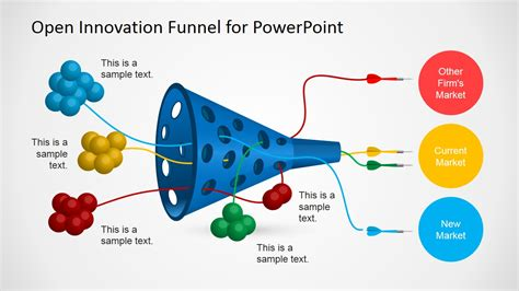 innovation themes ppt open innovation funnel template for powerpoint