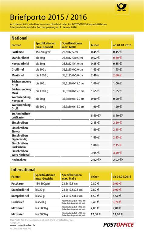 Schweiz Porto Brief Ausland Briefporto Postoffice Shop