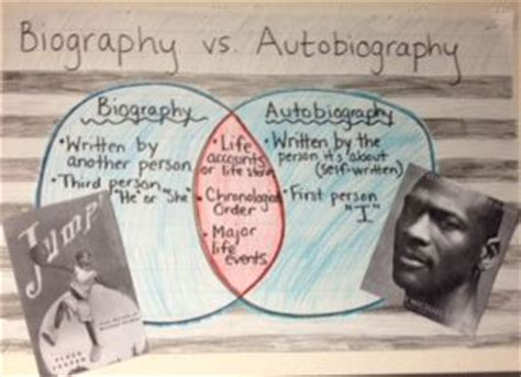biography vs autobiography anchor chart biography and autobiography reading activites pinterest