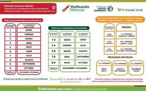 calendario vehicular 2016 estado de veracruz calendario de verificacion 2016 df