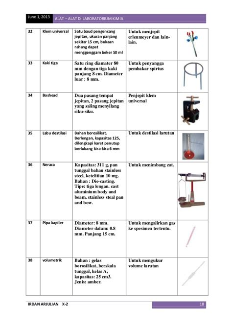 Alat Lab Kimia makalah kimia pengenalan alat alat di laboratorium kimia irdan arj