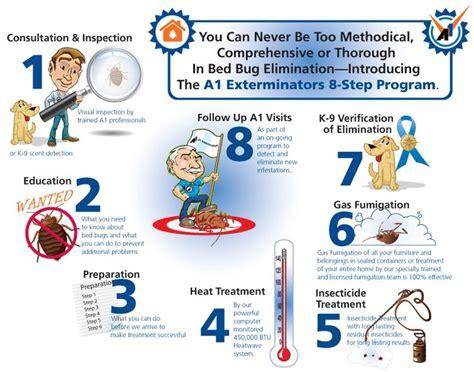 diy bed bug heat treatment bed bugs heat treatment diy crafts