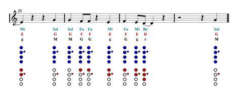 idgaf dua lipa trumpet sheet music guitar chords easy idgaf dua lipa ocarina sheet music guitar chords easy