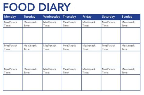 diabetic food diary exle does diabetes cause weight