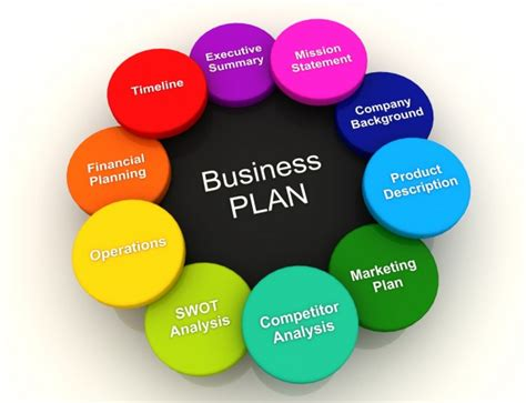 A New Twist On by A New Twist On The Business Plan Miera Consulting Ltd